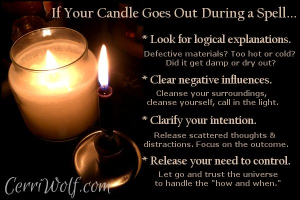 What if Your Candle Goes Out During a Spell? - Author Cerri Wolf